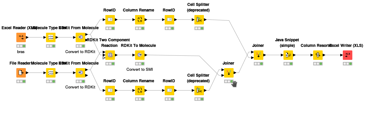 Knime-Workflow